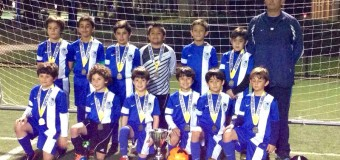 U9 Blue Champions – Wellington Shoot-out